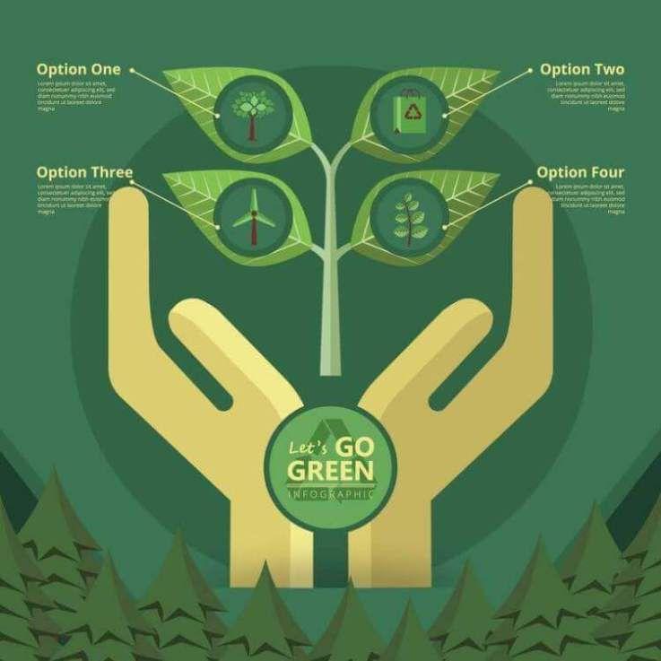Contoh Poster Lingkungan Terbaik A 50 Contoh Poster Pendidikan Yang Paling Menarik Gambar Terbaru