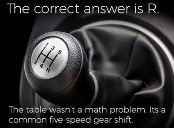 tidak ada perintah untuk mengisinya dengan angka atau hitung hitungan tabel di atas bukanlah soal matematika namun tabel ganti gigi pada mobil