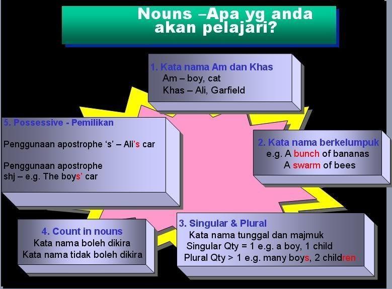 download image ilustrasi contoh teka teki bahasa