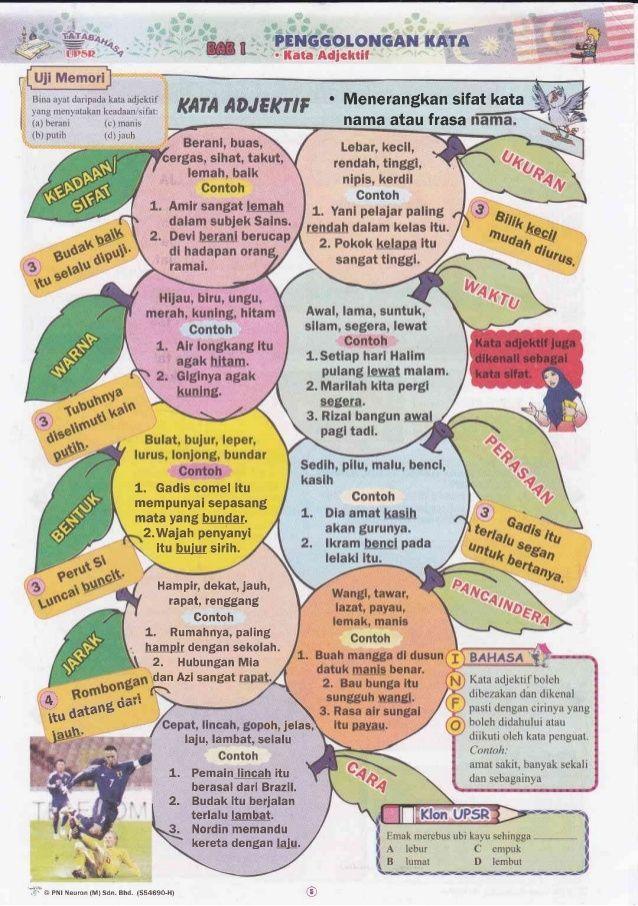 contoh teka silang kata bahasa melayu sekolah rendah menarik senarai latihan bahasa melayu upsr yang baik