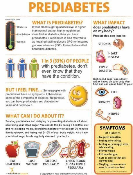 prediabetes poster nutrition education recetas de alimentacia n saludable diabetes carteles educativos