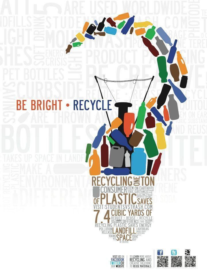 risultati immagini per plastic recycle graphic