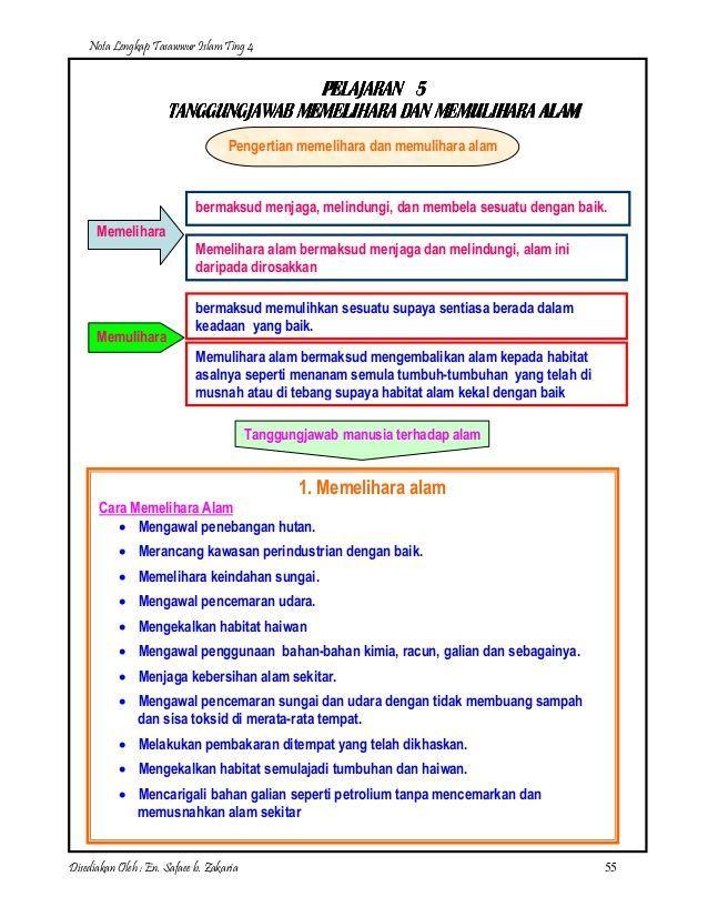 jawapan teka silang kata alam sekitar bernilai nota lengkap tasawwur islam ting 4 of contoh jawapan