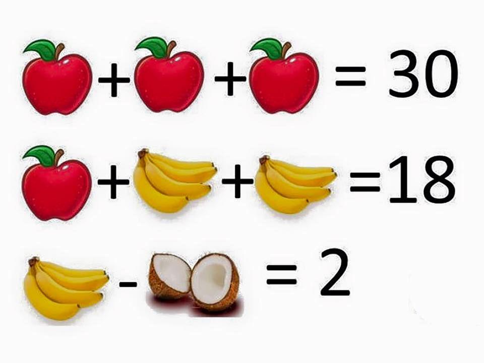manfaat besar matematika dan penggunaannya sehari hari lima saudara
