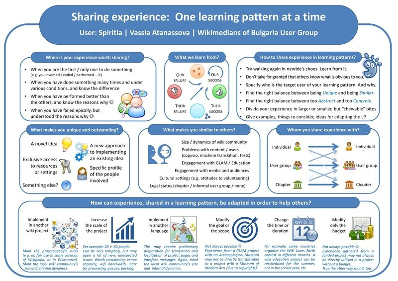 Final Year Project Poster Terhebat File Sharing Experience One Learning Pattern at A Time Poster