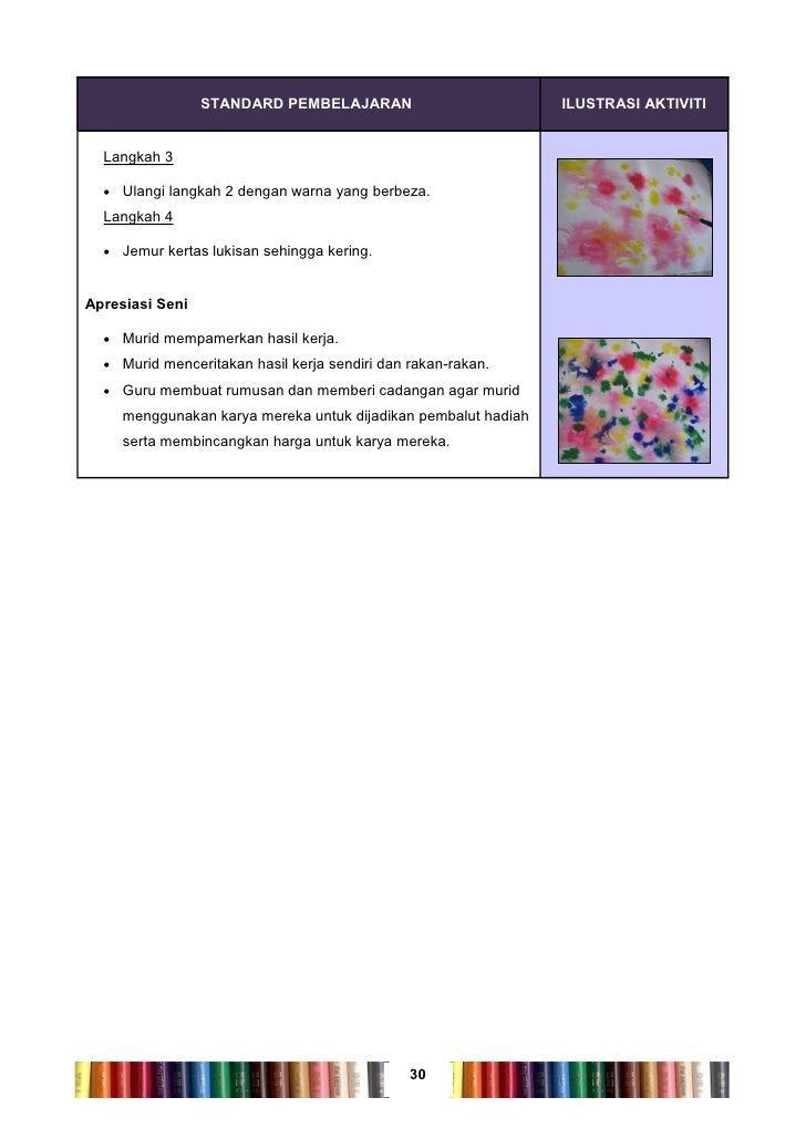 Harga Kertas Lukisan Bernilai Pekeliling Terbaru Kerajaan Page 101 Of 142 Cari Rujukan