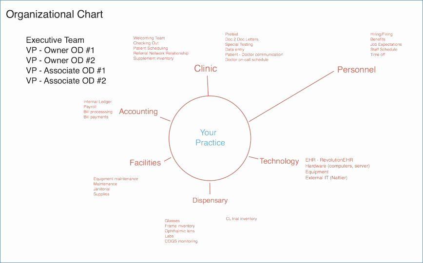 flowchart infographic template elegant stock infographic template powerpoint free inspirational easy infographic