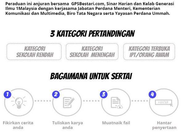 Peraduan Teka Silang Kata Berita Harian 2016 Penting Peraduan Esei Kemerdekaan 1 Malaysia Emenang