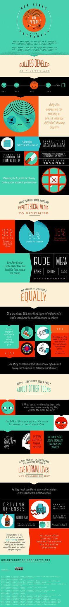 as consequa ncias do bullying ao longo da vida bullying statistics effects of bullying bullying