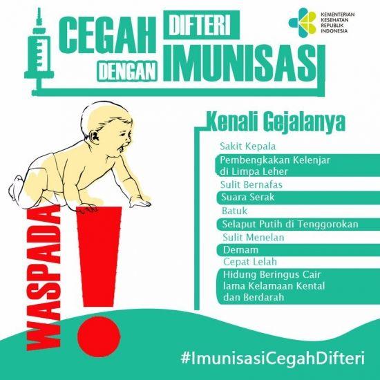 Poster Imunisasi Terhebat Masyarakat Enggan Imunisasi Buat Difteri Merebak Jpp Go Id