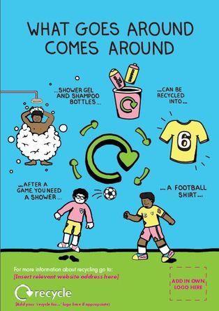 poster membaca terbaik shampoo bottle to football shirt a4 poster wrap resource library