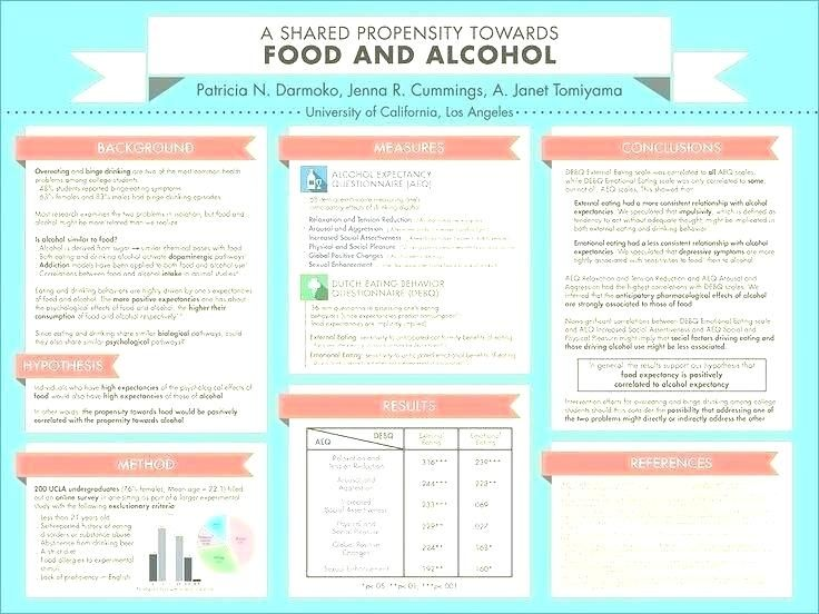 gallery of research poster presentation template best of e poster presentation template scientific poster templates for research poster presentation