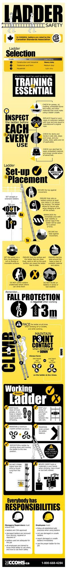 Safety Poster Terhebat 55 Best Work Fall Protection Images In 2019 Safety Posters