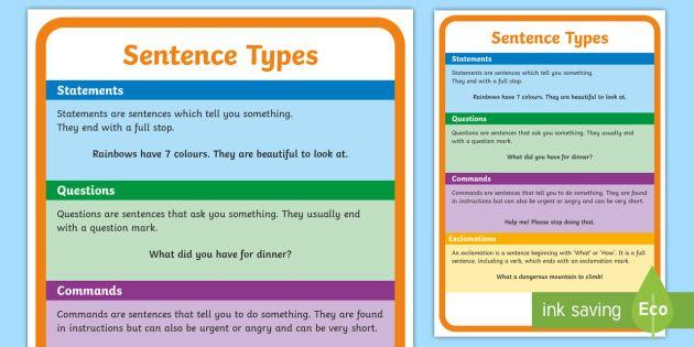 Singapore Poster Terhebat Sentence Types Display Poster Types Of Sentences Display Posters