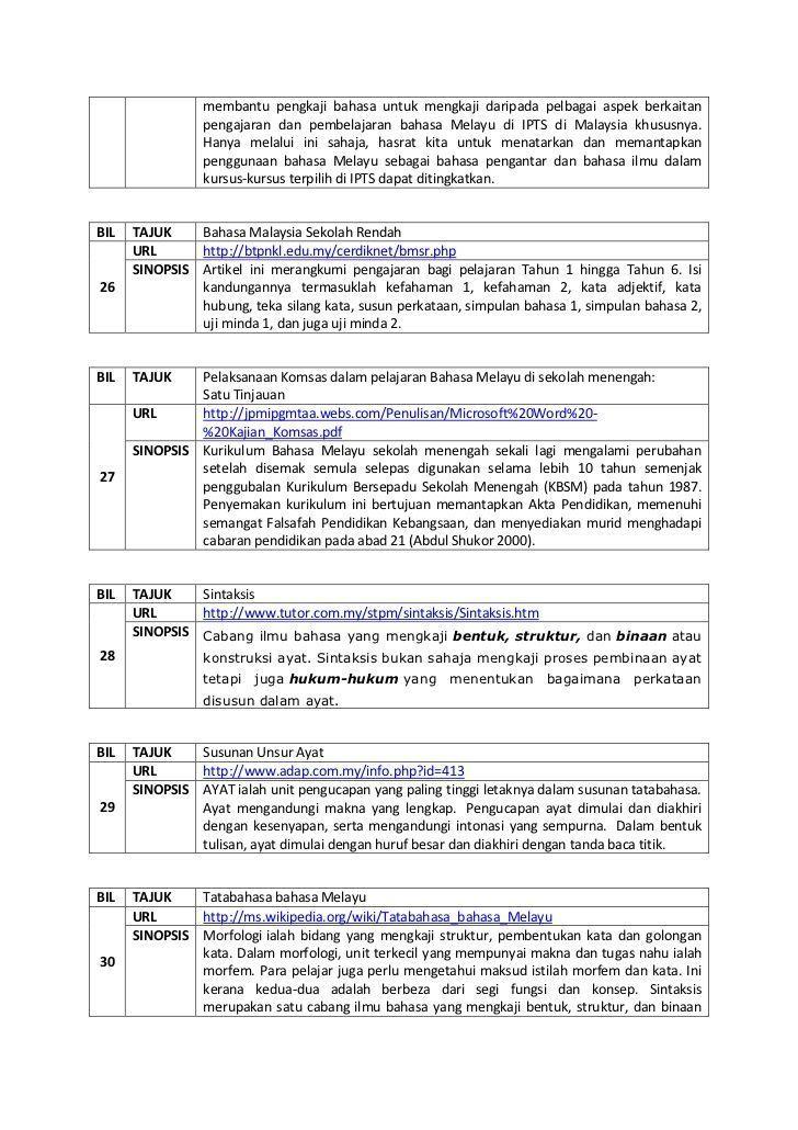 teka silang kata bahasa melayu kanak kanak menarik 50 katalog alamat internet berkaitan bahasa melayu