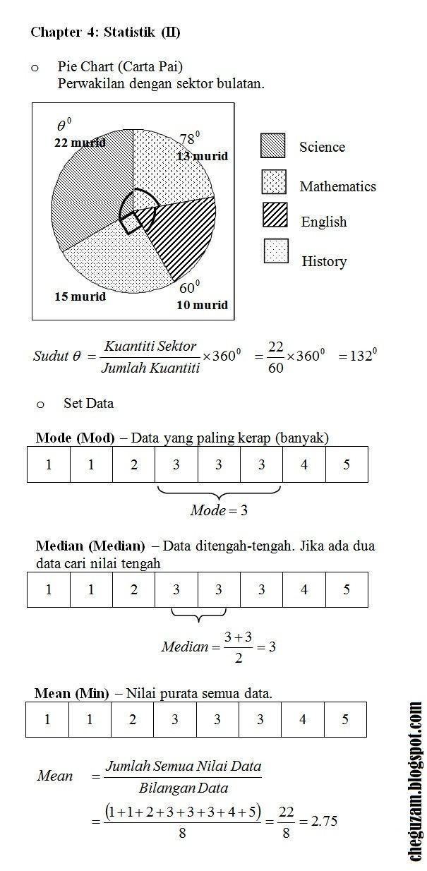 nota matematik tingkatan 3 bab 4 statistik statistic ii imej pelbagai teka silang kata